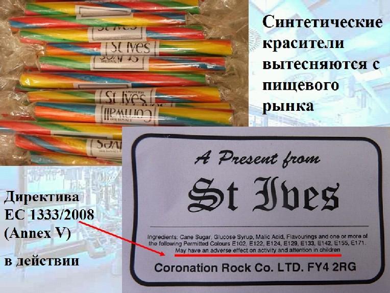 Директива 1333/2008 (AV)